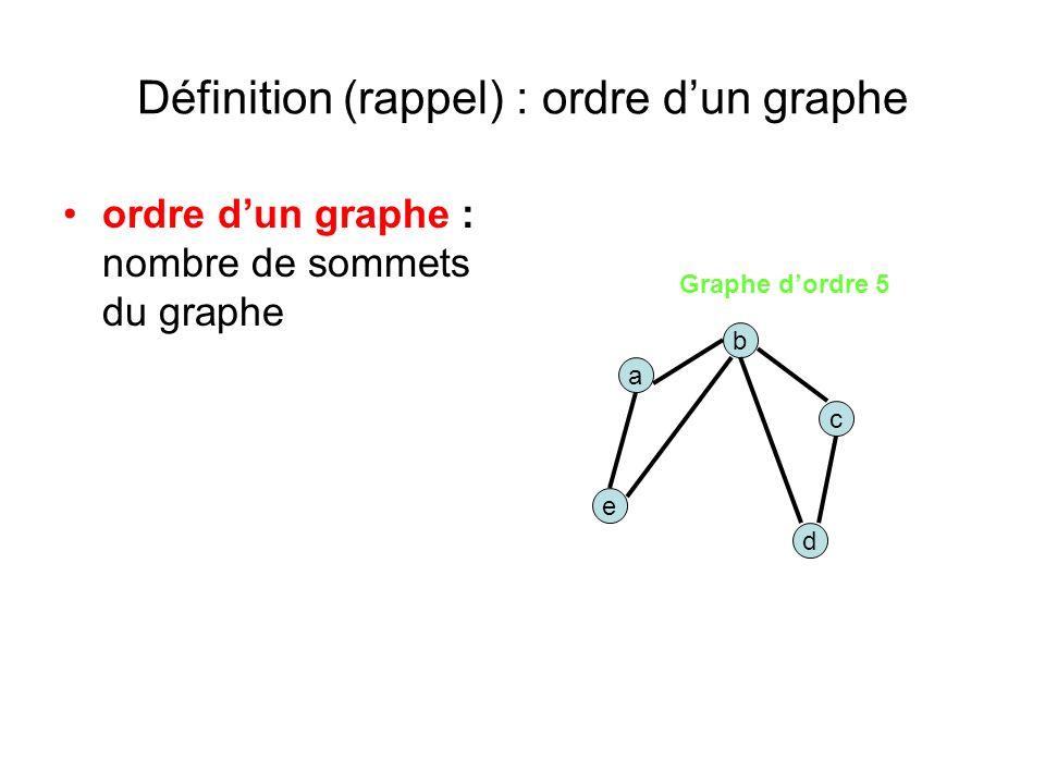 Définition (rappel) : ordre d'un graphe