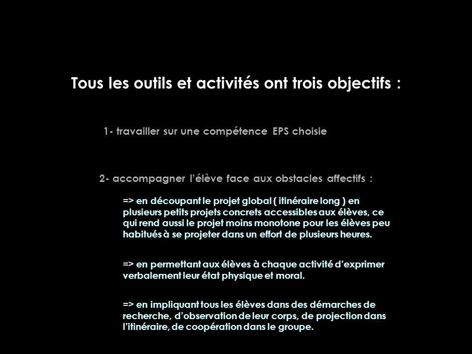 Tous les outils et activités ont trois objectifs :