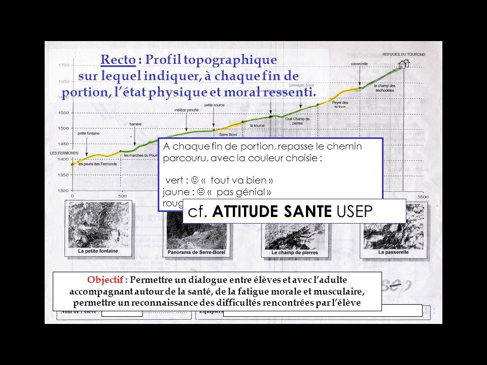 Recto : Profil topographique