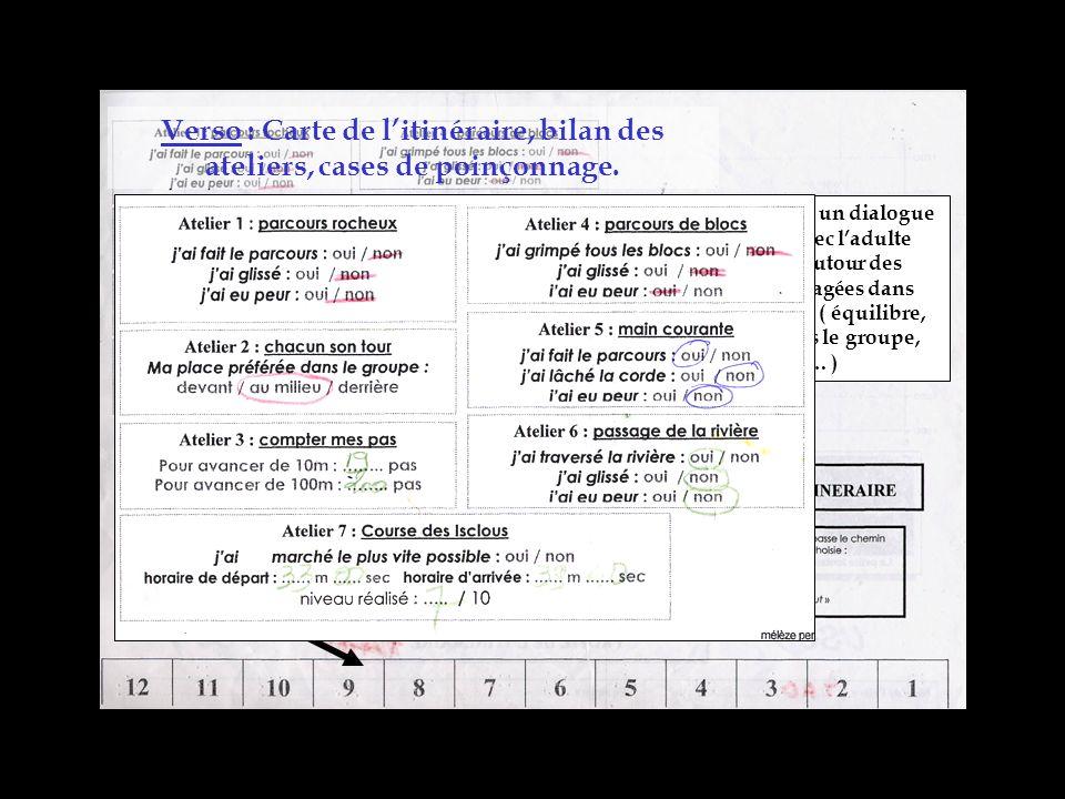 Verso : Carte de l'itinéraire, bilan des ateliers, cases de poinçonnage.