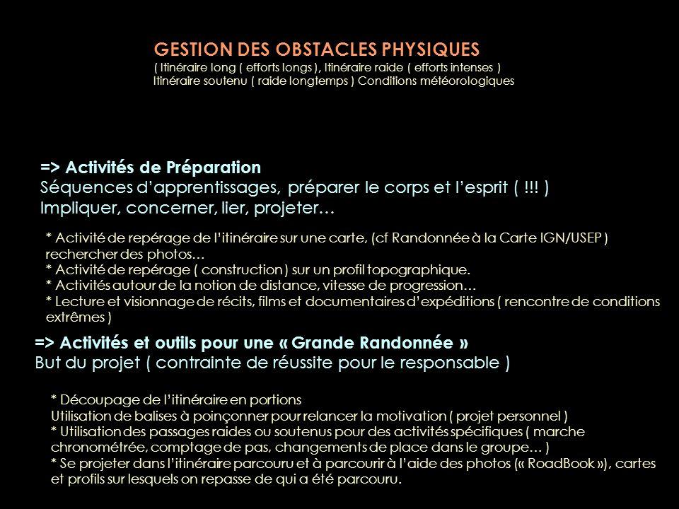 GESTION DES OBSTACLES PHYSIQUES