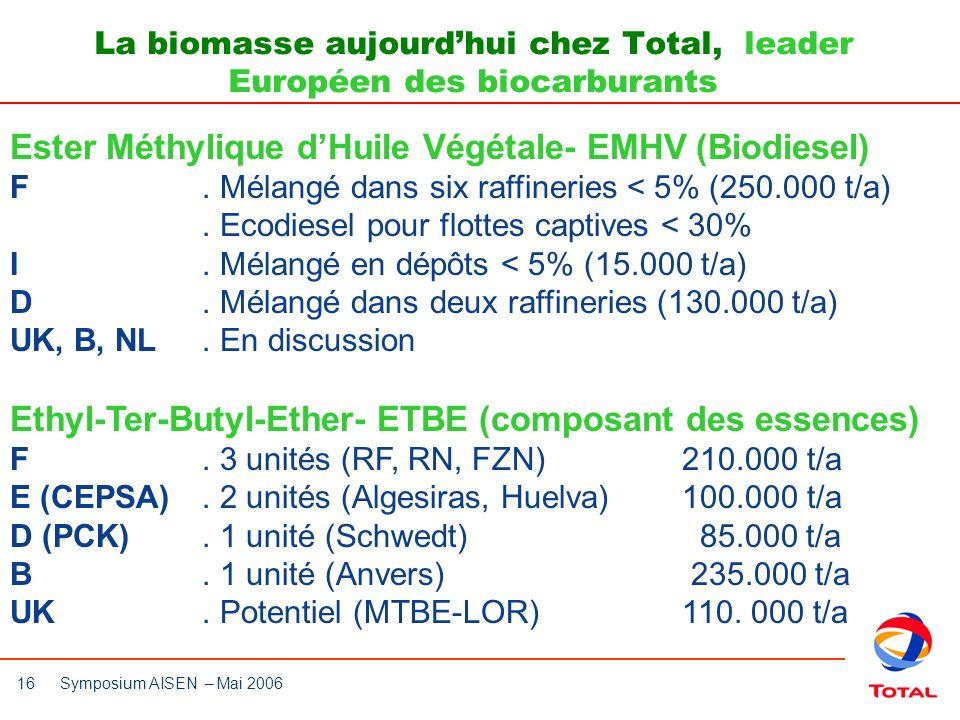 La biomasse aujourd'hui chez Total, leader Européen des biocarburants