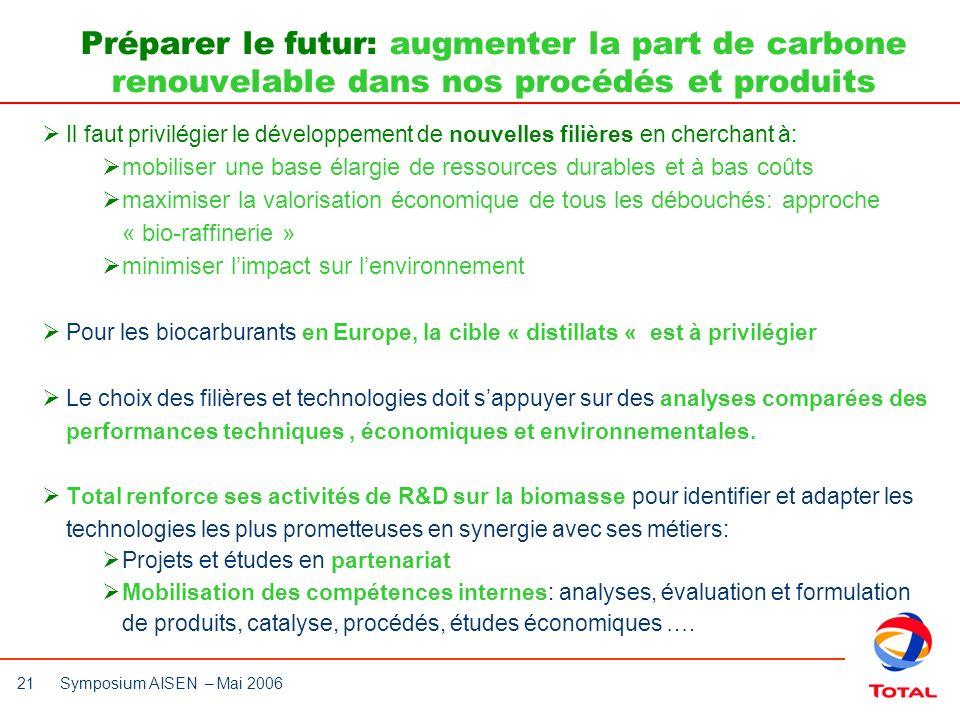 Préparer le futur: augmenter la part de carbone renouvelable dans nos procédés et produits