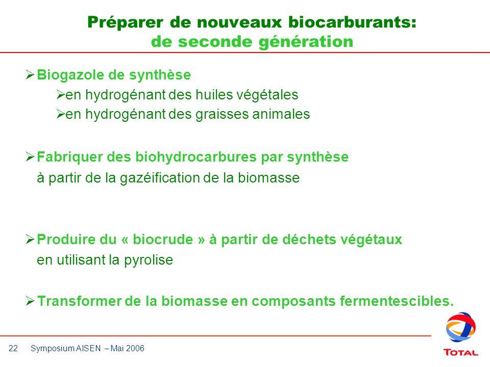 Préparer de nouveaux biocarburants: de seconde génération