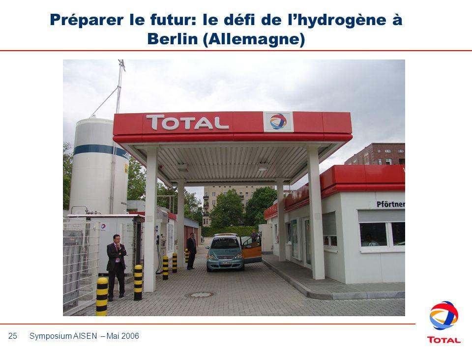 Préparer le futur: le défi de l'hydrogène à Berlin (Allemagne)