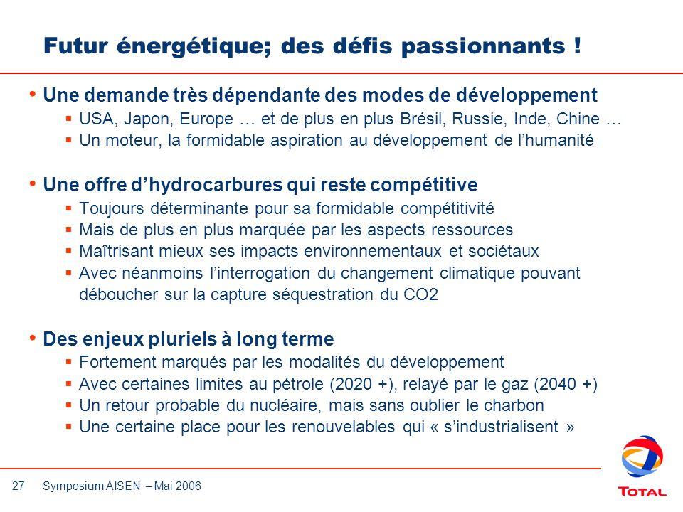 Futur énergétique; des défis passionnants !