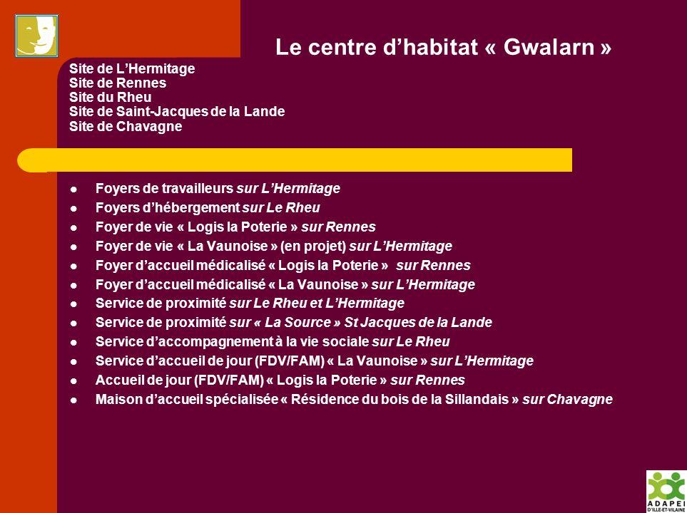 Le centre d'habitat « Gwalarn » Site de L'Hermitage Site de Rennes Site du Rheu Site de Saint-Jacques de la Lande Site de Chavagne