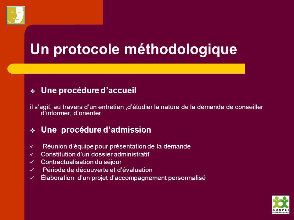 Un protocole méthodologique