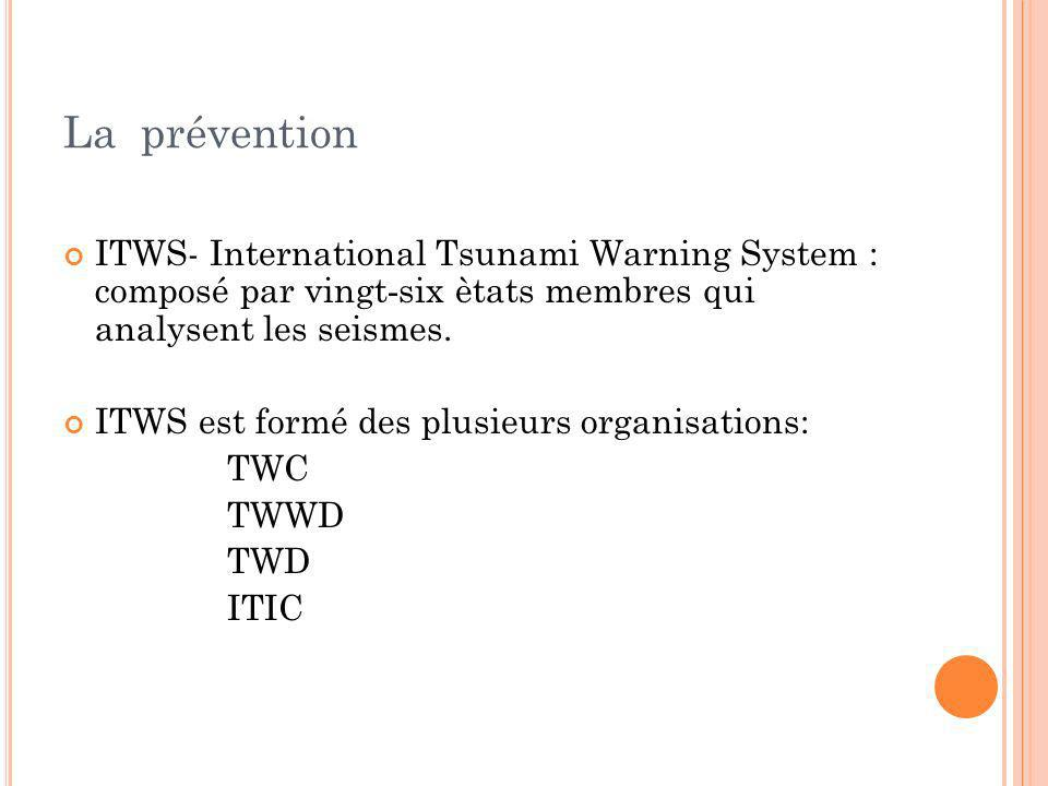 La prévention ITWS- International Tsunami Warning System : composé par vingt-six ètats membres qui analysent les seismes.