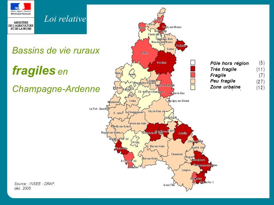 fragiles en Loi relative au développement des territoires ruraux