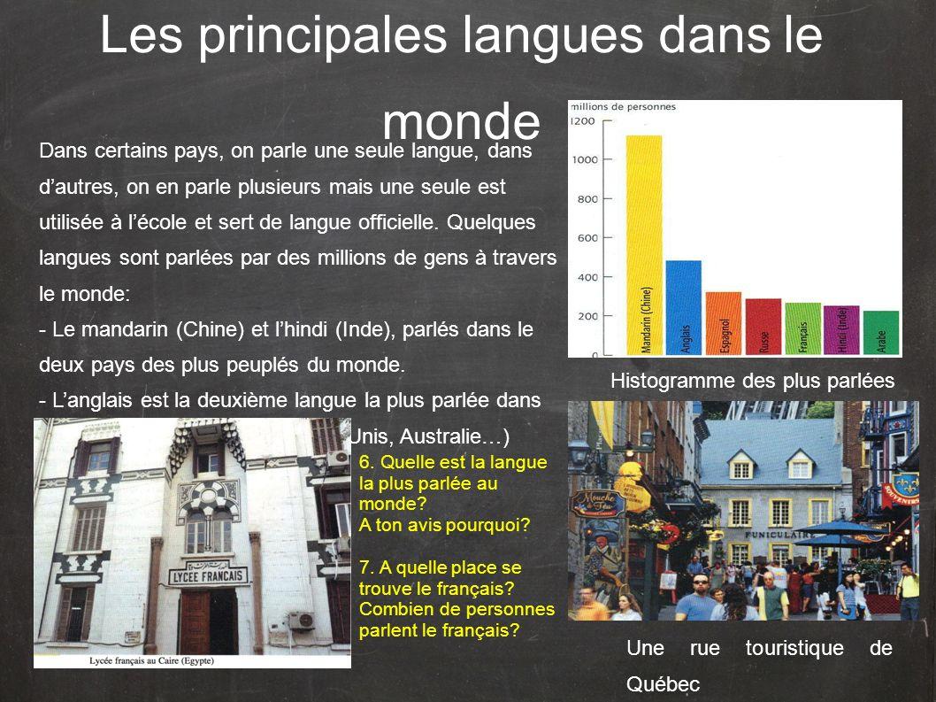 Les principales langues dans le monde