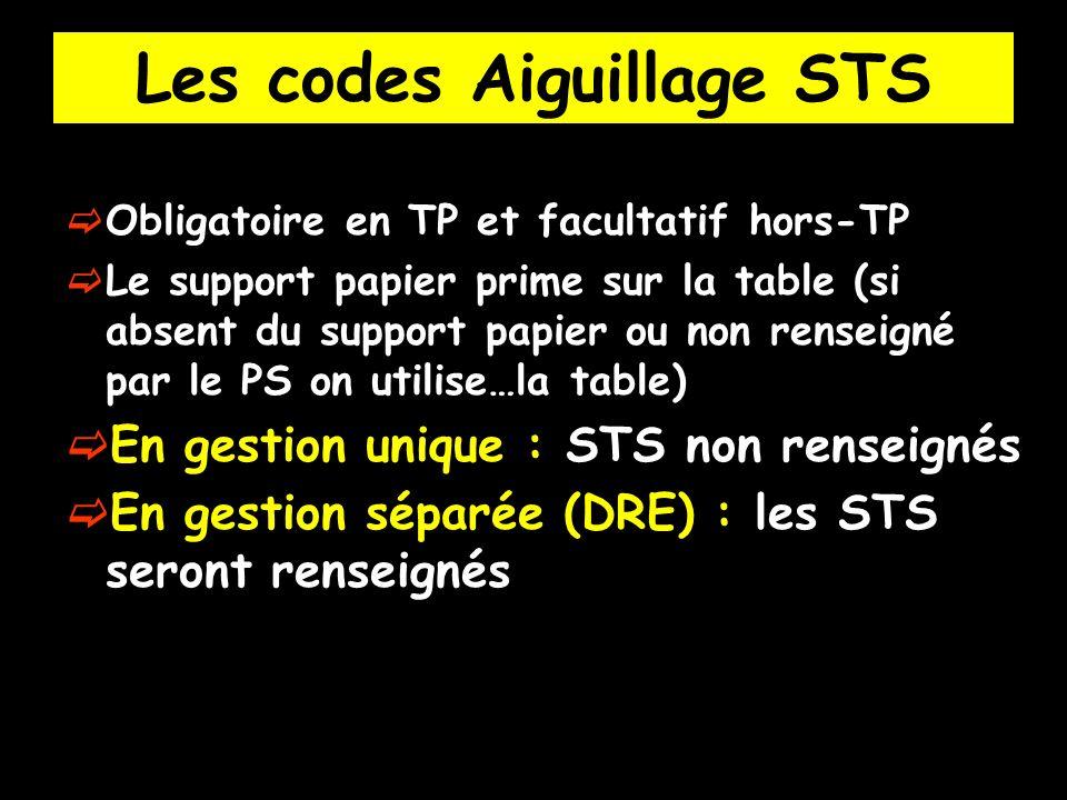 Les codes Aiguillage STS