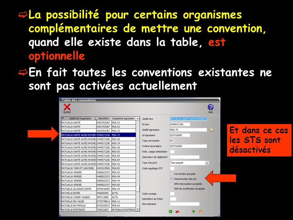 La possibilité pour certains organismes complémentaires de mettre une convention, quand elle existe dans la table, est optionnelle