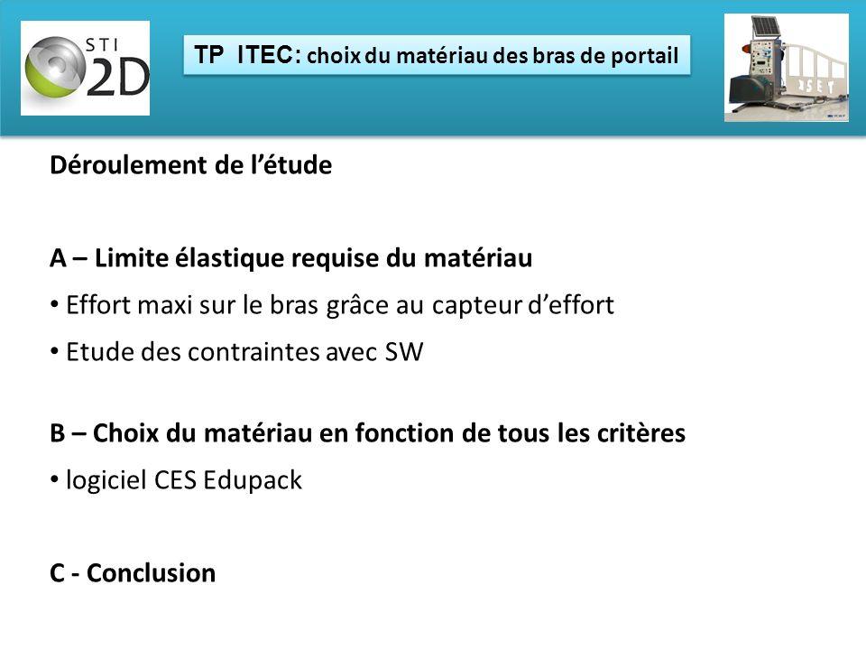 TP ITEC: choix du matériau des bras de portail
