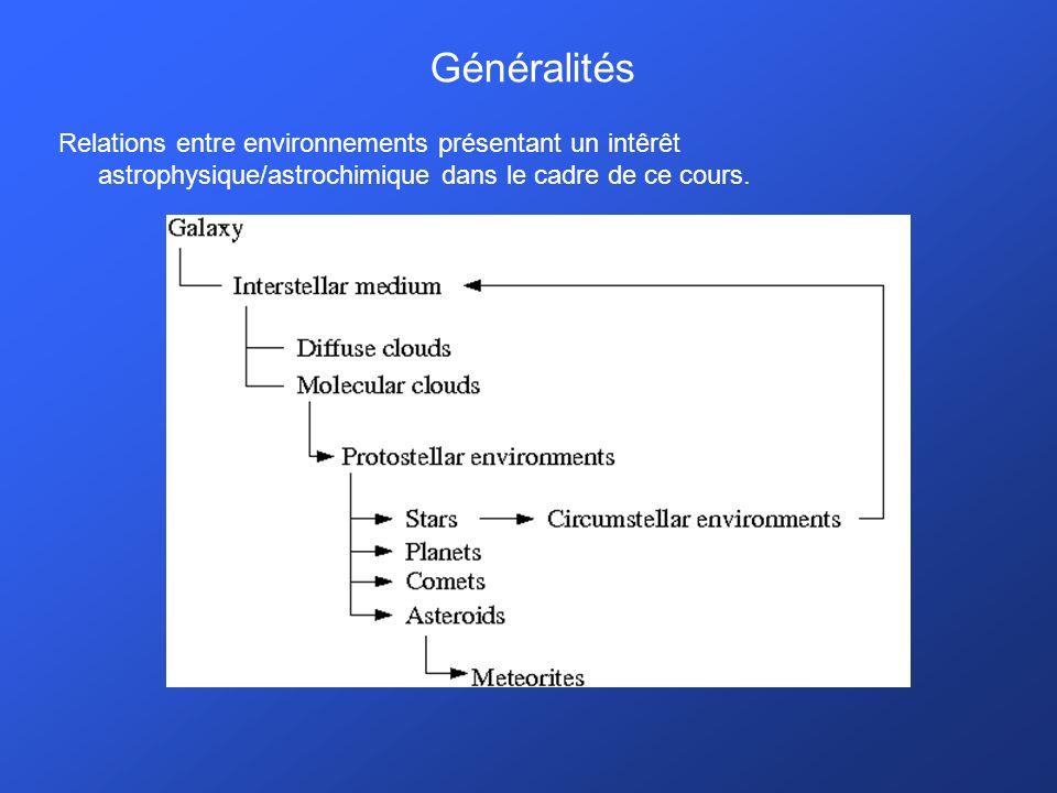 Généralités Relations entre environnements présentant un intêrêt astrophysique/astrochimique dans le cadre de ce cours.