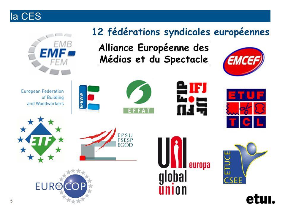 la CES 12 fédérations syndicales européennes