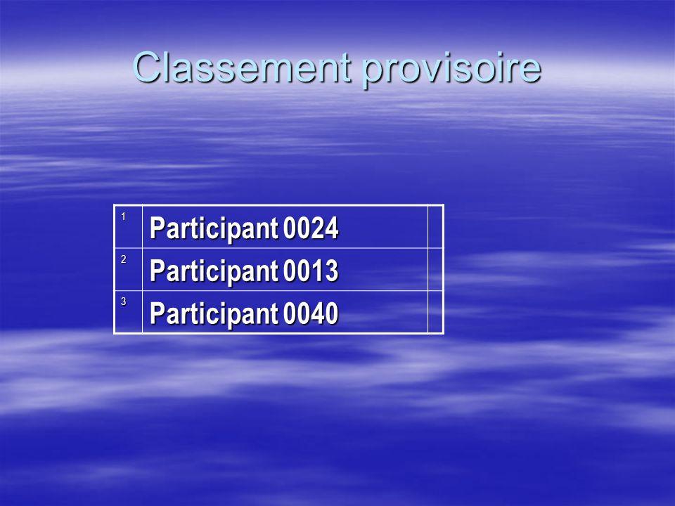 Classement provisoire