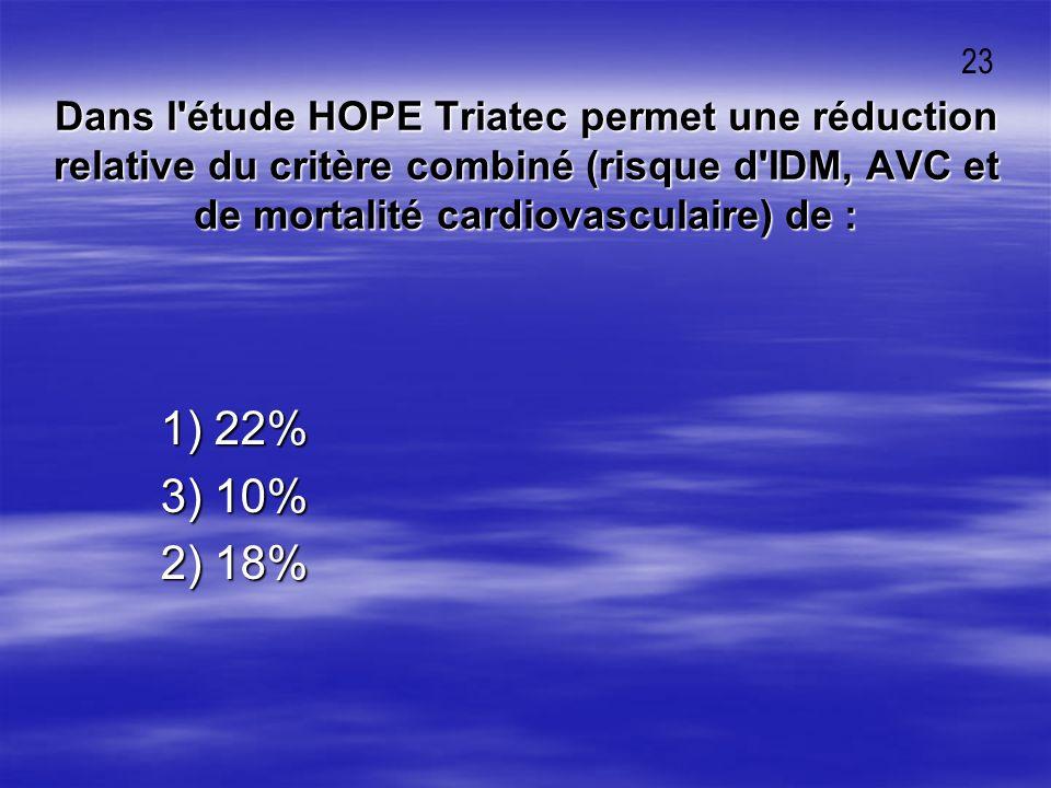23 Dans l étude HOPE Triatec permet une réduction relative du critère combiné (risque d IDM, AVC et de mortalité cardiovasculaire) de :