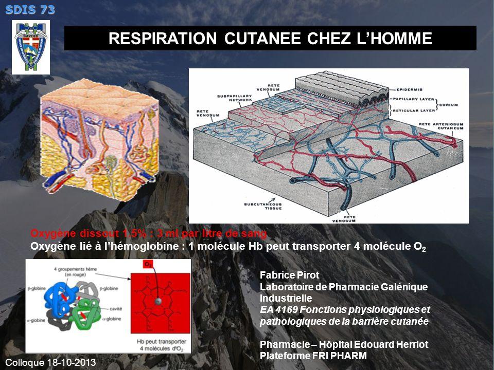 RESPIRATION CUTANEE CHEZ L'HOMME