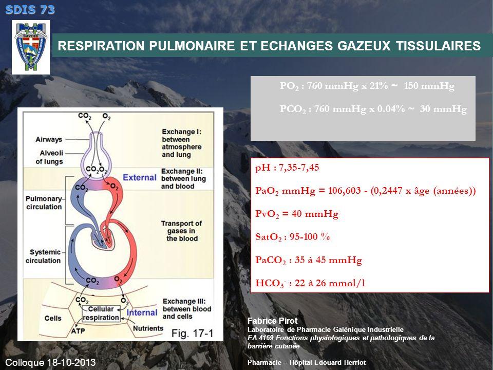 RESPIRATION PULMONAIRE ET ECHANGES GAZEUX TISSULAIRES