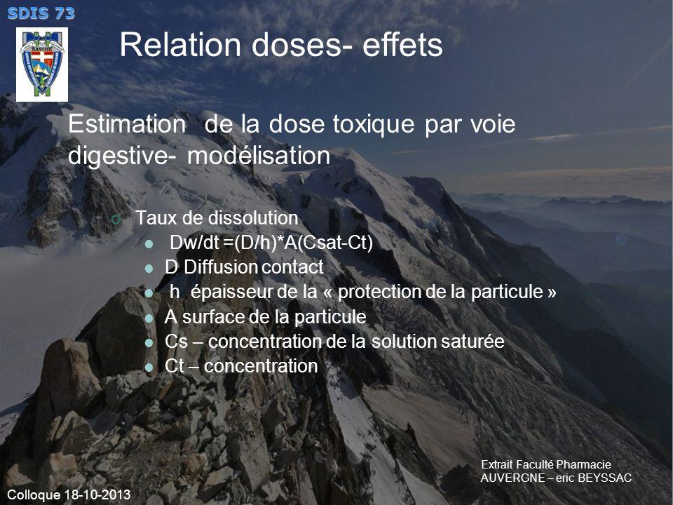 Estimation de la dose toxique par voie digestive- modélisation