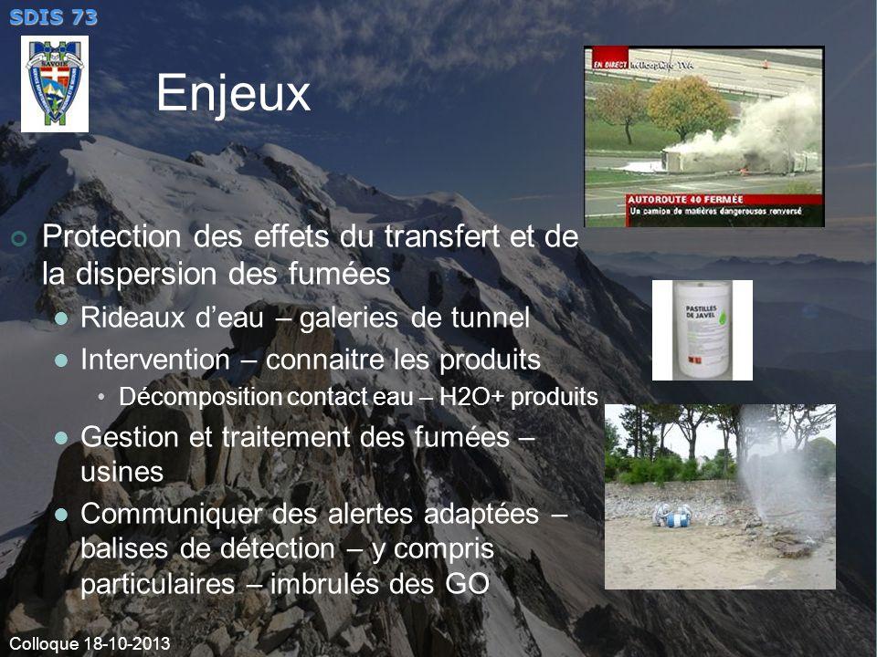 Enjeux Protection des effets du transfert et de la dispersion des fumées. Rideaux d'eau – galeries de tunnel.