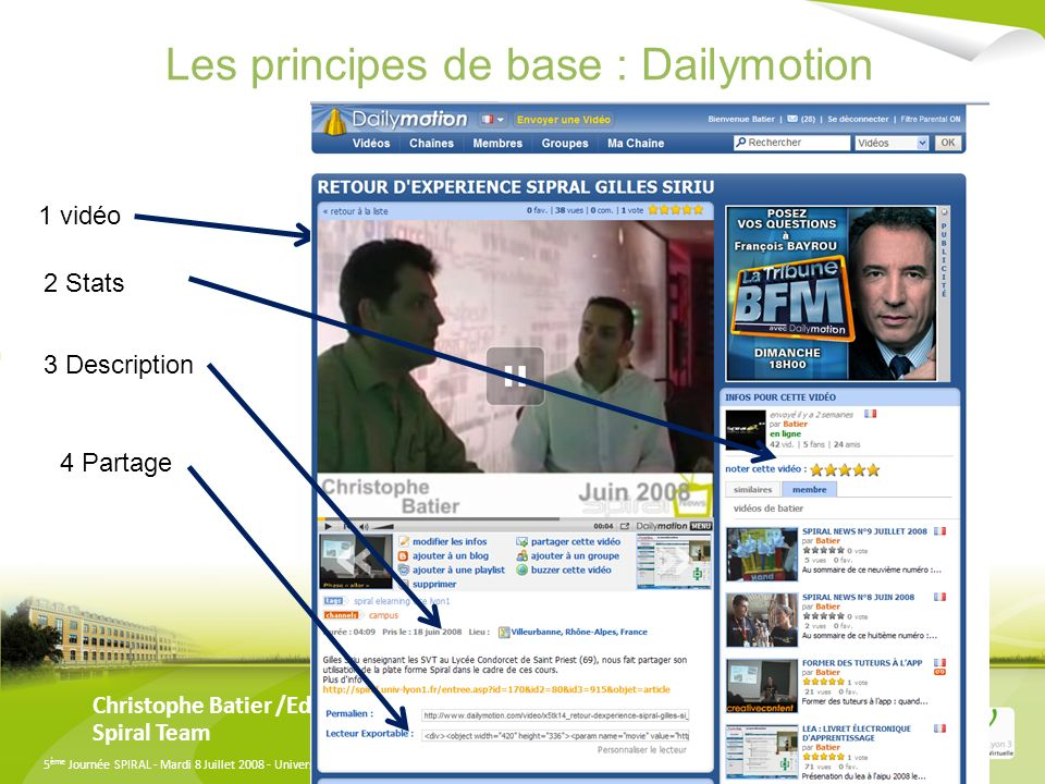 Les principes de base : Dailymotion