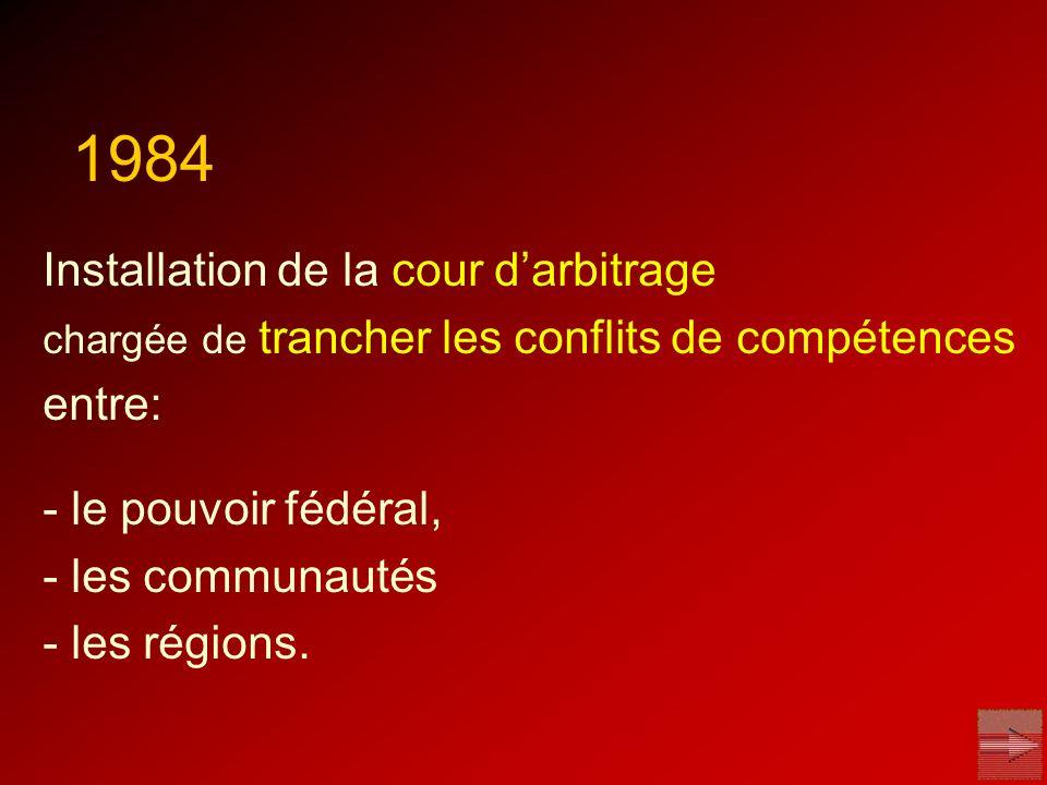 1984 Installation de la cour d'arbitrage entre: - le pouvoir fédéral,