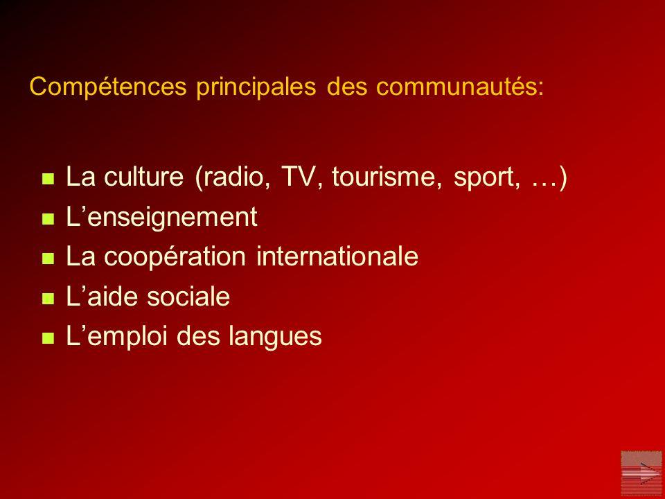Compétences principales des communautés: