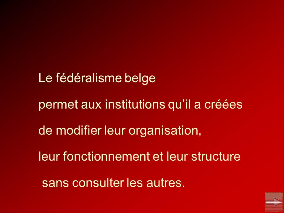 Le fédéralisme belge permet aux institutions qu'il a créées. de modifier leur organisation, leur fonctionnement et leur structure.
