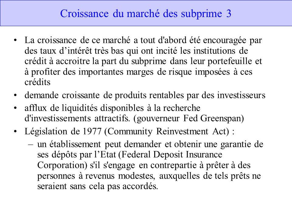 Croissance du marché des subprime 3