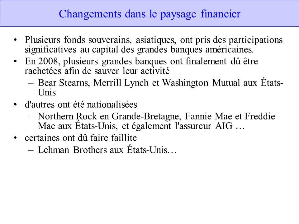 Changements dans le paysage financier