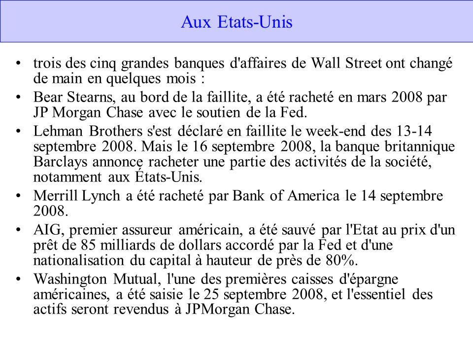 Aux Etats-Unis trois des cinq grandes banques d affaires de Wall Street ont changé de main en quelques mois :