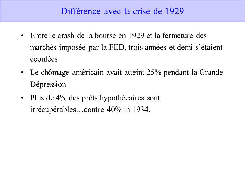 Différence avec la crise de 1929