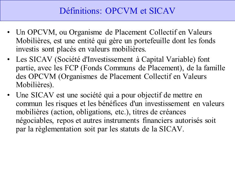 Définitions: OPCVM et SICAV