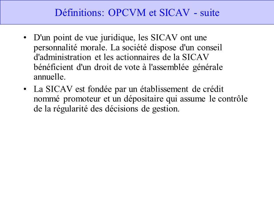 Définitions: OPCVM et SICAV - suite