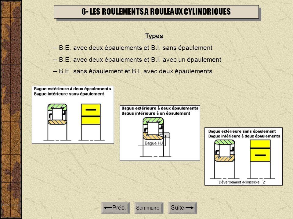 6- LES ROULEMENTS A ROULEAUX CYLINDRIQUES
