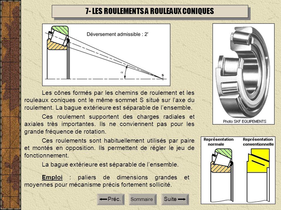 7- LES ROULEMENTS A ROULEAUX CONIQUES