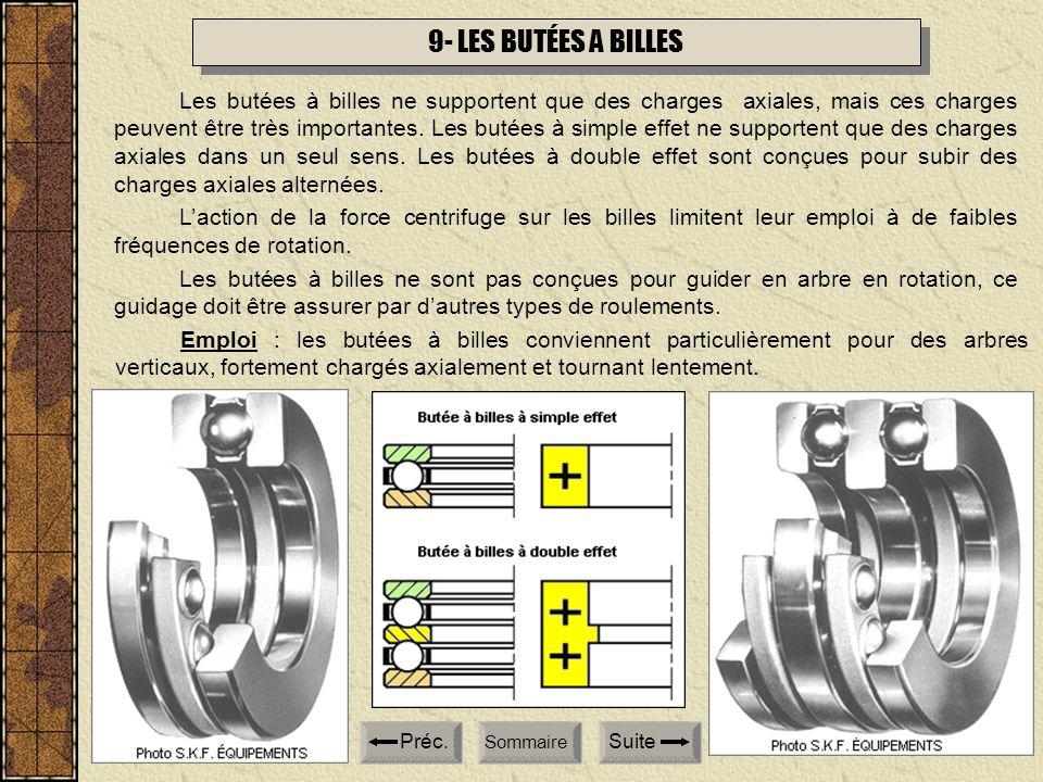 9- LES BUTÉES A BILLES