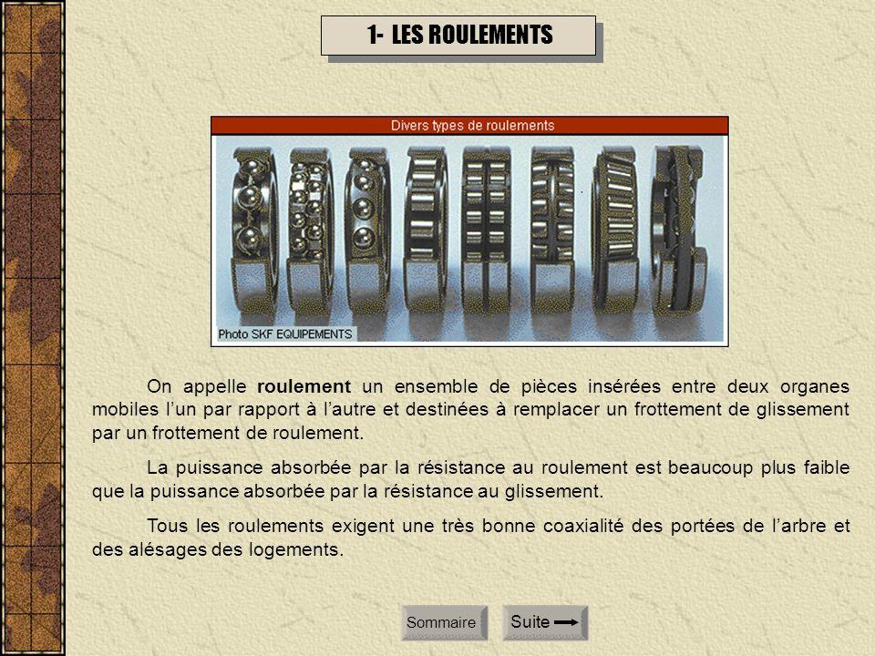 1- LES ROULEMENTS