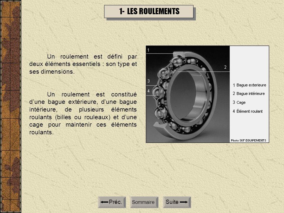 1- LES ROULEMENTS Un roulement est défini par deux éléments essentiels : son type et ses dimensions.
