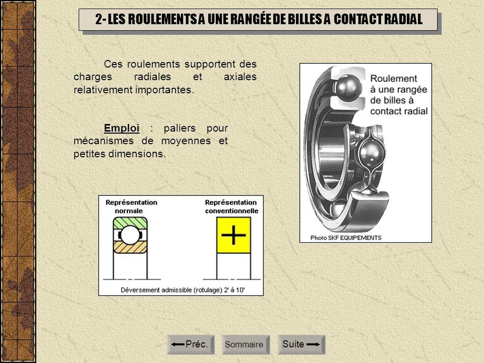 2- LES ROULEMENTS A UNE RANGÉE DE BILLES A CONTACT RADIAL