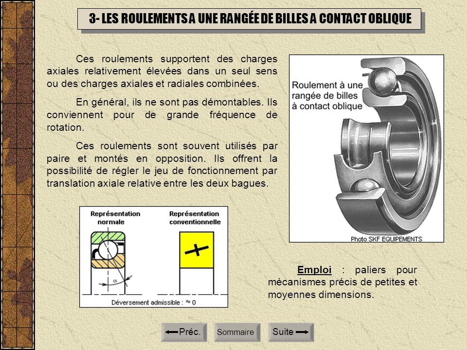 3- LES ROULEMENTS A UNE RANGÉE DE BILLES A CONTACT OBLIQUE