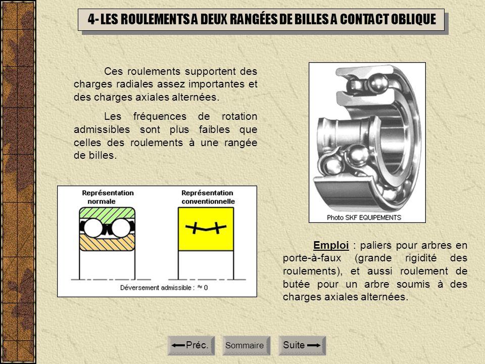 4- LES ROULEMENTS A DEUX RANGÉES DE BILLES A CONTACT OBLIQUE