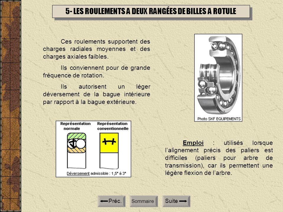 5- LES ROULEMENTS A DEUX RANGÉES DE BILLES A ROTULE