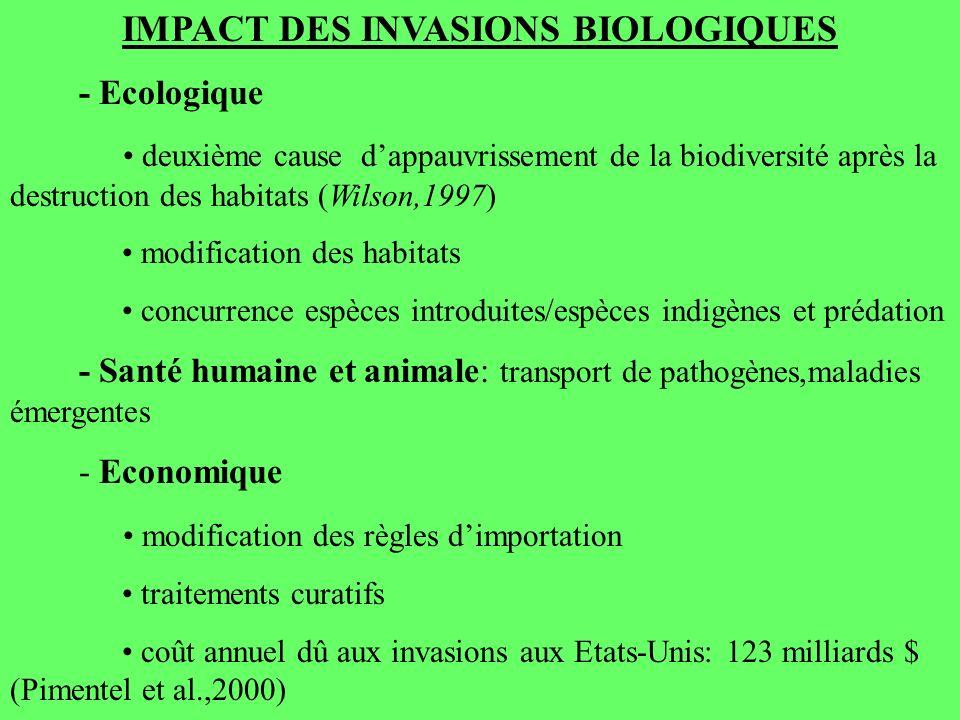 IMPACT DES INVASIONS BIOLOGIQUES