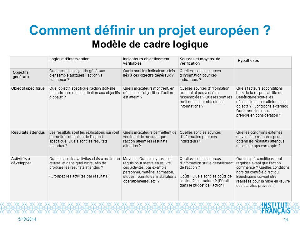 Comment définir un projet européen Modèle de cadre logique