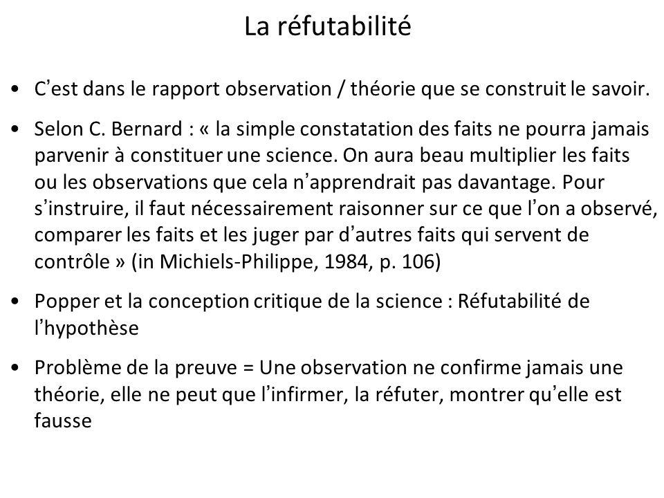 La réfutabilité C'est dans le rapport observation / théorie que se construit le savoir.