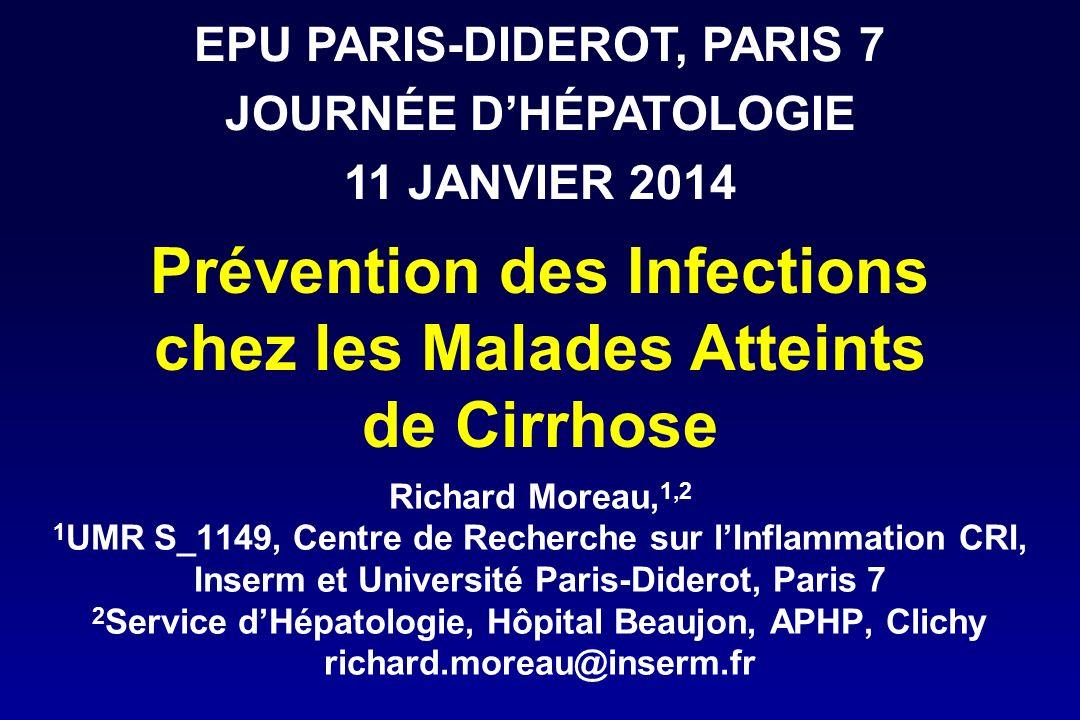 Prévention des Infections chez les Malades Atteints de Cirrhose