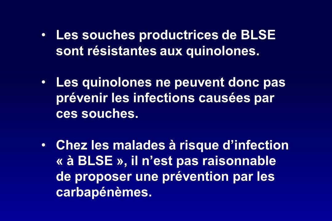 Les souches productrices de BLSE sont résistantes aux quinolones.